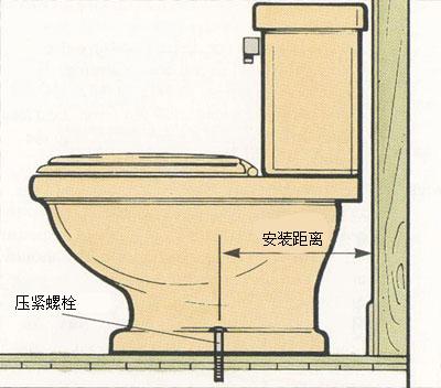 抽水马桶安装方法-青岛西海岸新闻网