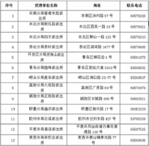 青岛市公安局设立13个受理点办理港澳台居民居住证