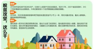 2020年全面完成脱贫任务!青岛发布三年行动意见