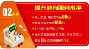 青岛:孩子校内托管市财政掏腰包 2019年春季实施