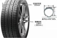 你知道轮胎与油耗的关系吗?