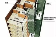 青岛首例住宅加装电梯完成吊装