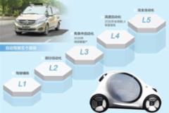 自动驾驶前景可期