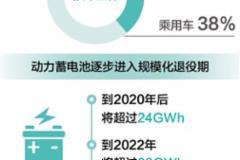 新能源可别带来新污染