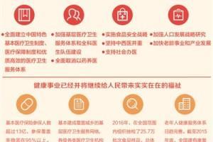 """""""实施健康中国战略""""引发共鸣:新时代新起步"""