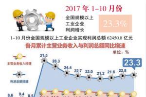 """十九大报告解读·中国经济新征程:中国制造业提质增效""""快步走"""""""
