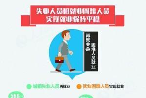 十九大报告解读·中国经济新征程 中国就业将更有含金量