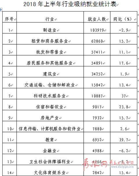 新增就业2.png